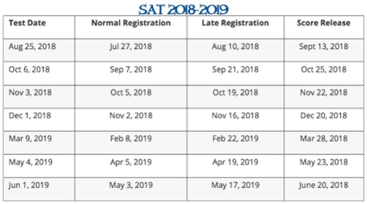 sat dates  u0026 registration